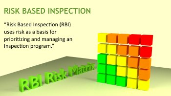 Permalink to: Risk Based Inspection